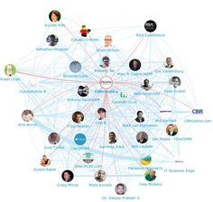 Onalytica Data Security Top 100 Influencers and Brands Network Map - Informatica Big Data, Constellations, Accounting, The 100, Map, Twitter, Location Map, Star Constellations, Maps
