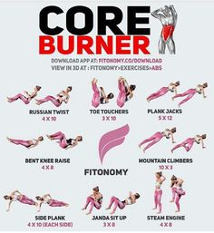 Need to lose weight? Core on fire Source Gym Workouts, At Home Workouts, Band Workouts, Floor Workouts, Workout Routines, Fitness Tips, Fitness Motivation, Abdominal Exercises, Resistance Band Exercises