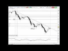 Visión y táctica: principales mercados 22/02/2016