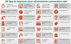 tips to improve your eCommerce conversion rate: page loading time, proof, web design, A/B testing. Search Engine Marketing, Seo Marketing, Digital Marketing Strategy, Website Analysis, Seo Analysis, Ab Testing, Ecommerce Seo, Keyword Planner, Seo For Beginners
