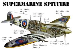 ― World War 2 Pictures( 「This photo shows the famous Supermarine Spitfire in detail. It is not extremely precise but it…」 Ww2 Aircraft, Fighter Aircraft, Military Aircraft, Fighter Jets, Spitfire Supermarine, Ww2 Spitfire, Rolls Royce Merlin, The Spitfires, Ww2 Planes
