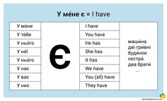 In this short lesson, you will learn two ways to say I have in Ukrainian and practice the one which is more common.