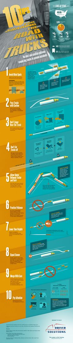 10 Tips for Sharing the Road with Trucks - Helpful Tips for Driving Safely Around Trucks #infographic