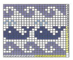 Ravelry: corvids hwæl-weġ - the norse whales way cha. Ravelry: corvids hwæl-weġ – the norse whales way charts fair isle Rav Tapestry Crochet Patterns, Fair Isle Knitting Patterns, Knitting Charts, Knitting Stitches, Baby Knitting, Crochet Chart, Filet Crochet, Cross Stitch Borders, Cross Stitch Patterns