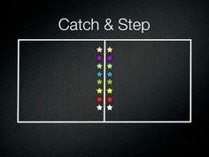 P.E. Games - Catch & Step
