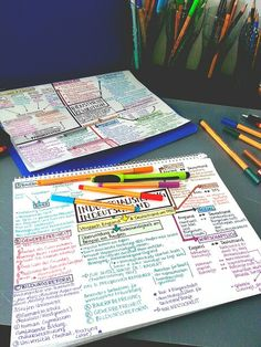 Colourful mind maps