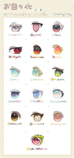 Anime eye example drawings