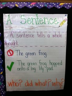 Complete sentence anchor chart, such a difficult concept for my first graders! Sentence Anchor Chart, Kindergarten Anchor Charts, Writing Anchor Charts, Sentence Writing, Kindergarten Writing, Teaching Writing, Writing Activities, Writing Ideas, Teaching Ideas