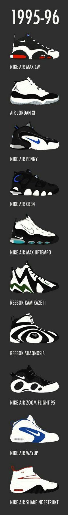 90s Shoes, Nike Shoes, Jordans Sneakers, Sneaker Heads, Michael Jordan,  Basketball Shoes, Scottie Pippen, Gusto, Samurai