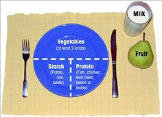 well balanced meal plan   ... for more tips on nutrition and healthy meal planning for diabetes