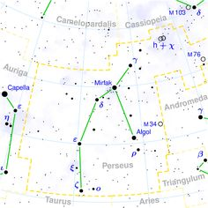 """Perseus constellation map. (Credit & Copyright: Torsten Bronger) The yellow dashed lines are constellation boundaries, the red dashed line is the ecliptic, and the shades of blue show Milky Way areas of different brightness. The map contains all Messier objects, except for colliding ones. Mona Evans, """"Perseus"""", http://www.bellaonline.com/articles/art181078.asp"""