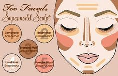 Supermodel sculpt - highlighting and contouring but with blush!