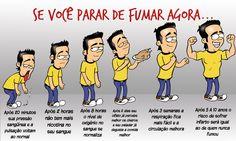 TUDO SOBRE TABAGISMO! ~ Centro Municipal de Saúde Manoel Guilherme da Silveira Filho