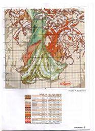 Borduurpatroon Kruissteek Mucha *Embroidery Cross Stitch Pattern ~The Seasons: Winter (1896) 3/3~