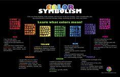 Image result for symbolism poster