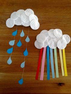 den regen wegbasteln ~ ein sonntag mit durchwachsenem wetter ist vorüber. der r... - Basteln mit Kinder - #basteln #den #der #durchwachsenem #ein #ist #Kinder #mit #regen #sonntag #vorüber #wegbasteln #wetter