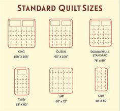 A handy little chart for standard quilt sizes