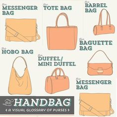 A little education on your favourite bags!