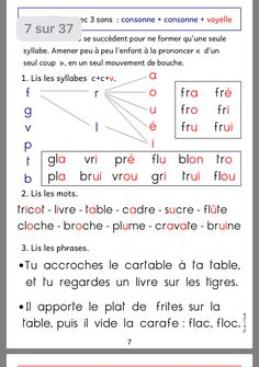 French Language Lessons, French Lessons, French Education, Kids Education, Useful French Phrases, French Alphabet, Thing 1, Teaching French, Learn French