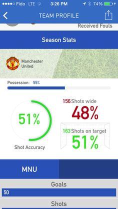 #GolerApp #football #stats