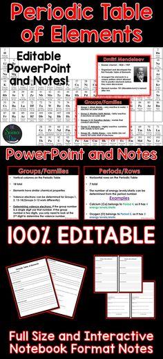 Periodic properties lab determine periodic trends from lab data periodic properties lab determine periodic trends from lab data trender och labb urtaz Gallery