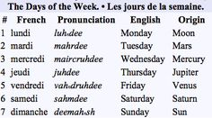"Days of the week in French - love the pronunciation & the ""language of love"" in general  :)"