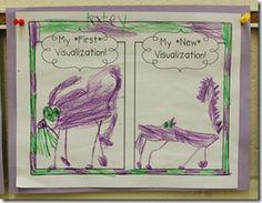 visualize: use jack prelutsky's poem My Neighbor's Dog is Purple