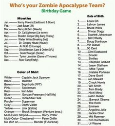 Birthday Game: Choosing Celebrities To Be Your Zombie Apocalypse Team.