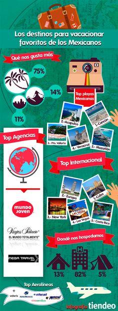 Infografía: Los destinos para vacacionar favoritos de los Mexicanos : Playas de Mexico, Playas en Mexico, Playas mexicanas