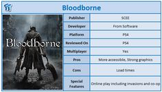 Bloodborne PlayStation 4 Game Review 99 | TweakTown.com