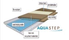 ng floorboards in Australia visit aqua step site. We offer a broad range of floorboards and installation services for all budgets in the area and beyond. #FloatingFloorboards