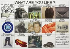 What Are You Like? by Peter Blake | Artfinder £200