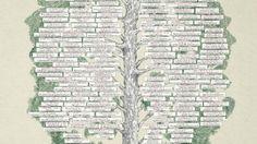 """Disegnato da Emiliano Maggi e curato da Marco Filoni e Antonio Gnoli, un """"canone"""" che raccoglie quasi 250 opere della filosofia occidentale"""