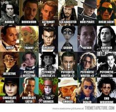 Memorable Johnny Depp Characters. My favorites: Sweeney Todd, Pirates, Cry Baby, Corpse Bride, Secret Window, Willy Wonka, Alice, and Edward.