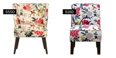 Splurge (or save) on modern florals for your home - The Washington Post