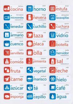 Spanish Phrases, Spanish Grammar, Spanish Vocabulary, Spanish Words, How To Speak Spanish, Learn Spanish, Study Spanish, Spanish Alphabet, Spanish English