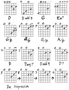 Guitar Chords in Drop D