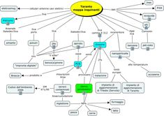 ilva is a killer - Ricerca Google Line Chart, Diagram, Map, Google, Location Map, Maps