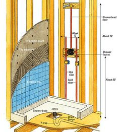 building a tiled shower enclosure