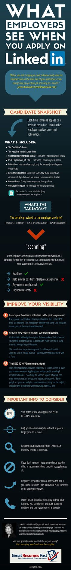 What Employers See When You Apply on LinkedIn [Infographic]