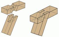Oblique bridle woodworking joint