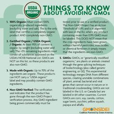 Things to know about avoiding #GMOS. #organic #labeling