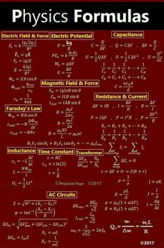 nice Are physics formulas too complicated for tradingYou can find Physical science and more on our website.nice Are physics formulas too complicated for trading Physics Notes, Physics And Mathematics, Quantum Physics, Physics Laws, Basic Physics, Physics Tricks, Electricity Physics, Physics Humor, How To Learn Physics