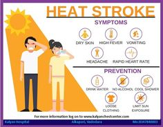 HEAT STROKE High Fever, Drinking Water, Dry Skin, Alcohol, Day, Rubbing Alcohol, Liquor