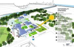 Image result for urban farm houses