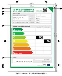 Fig. 1 Etiqueta de certificado energético #etiquetaenergética