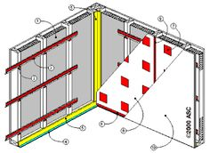 ASC Iso-Wall System, Sound proof Walls for Recording Studio and Home Theaters
