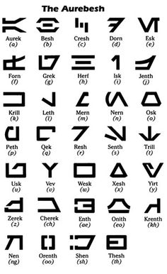 The Written Word: A Brief Introduction to the Writing Systems of Galactic Basic - Wookieepedia, the Star Wars Wiki