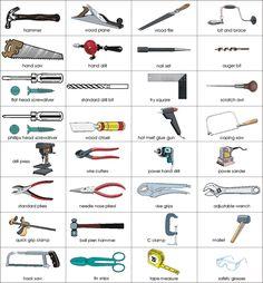 19 Best Mechanics Tools Names Images