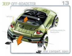 2008 Jeep Renegade Concept by Anton Shamenkov at Coroflot.com